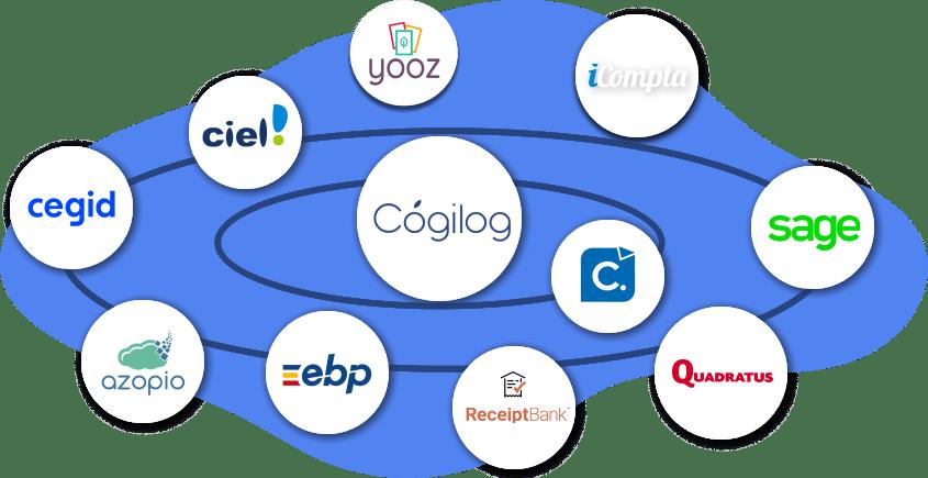 cogilog compta connexions