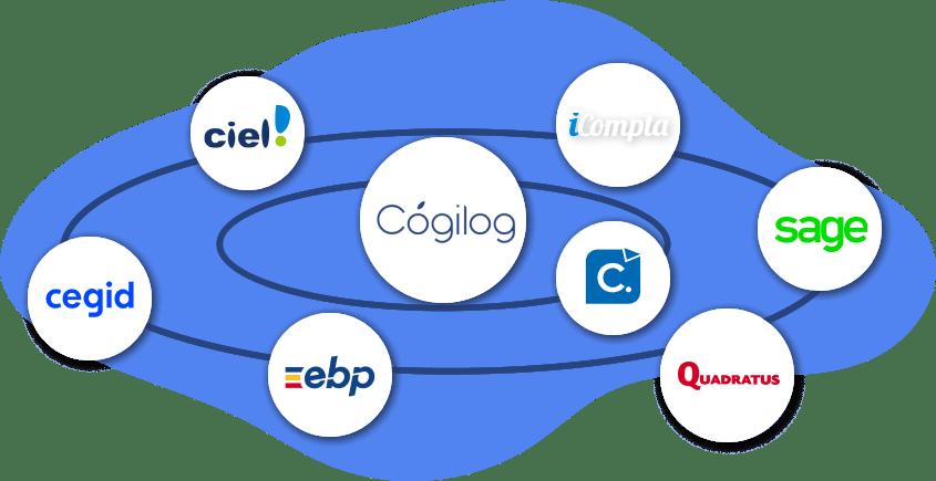 cogilog connexions autres logiciels