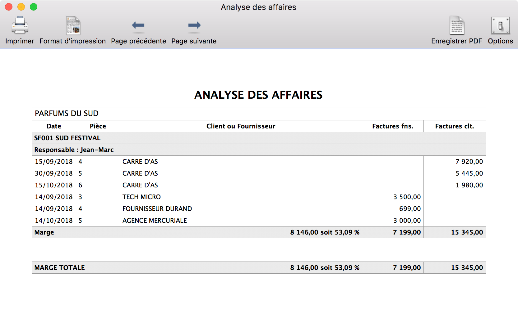 Cogilog Gestion - Analyse des affaires