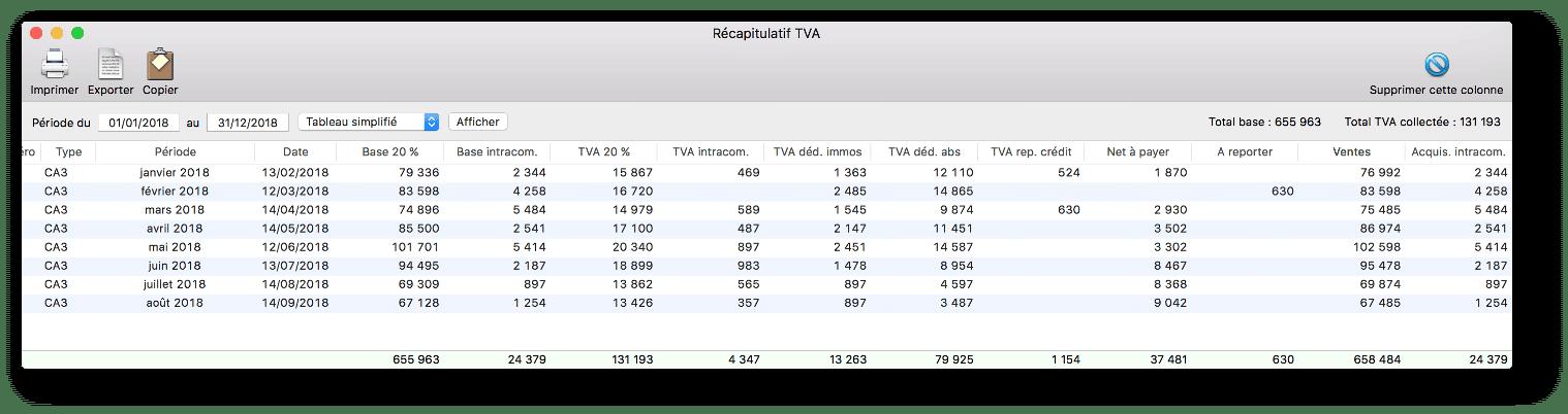 Récapitulatif annuel de TVA